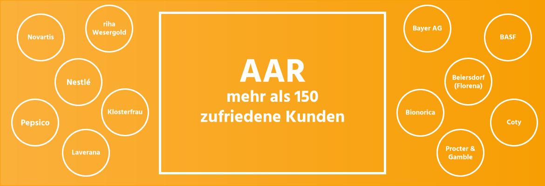 Mehr als 150 zufriedene Kunden der AAR GmbH aus Magdeburg
